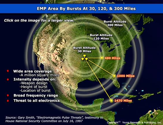 The EMP Threat: All It Would Take Is a Couple of Explosions to Send America Back to the 1800s Emp-blast-effects