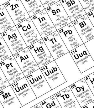 Two new elements added to periodic table ununquadium and for 114 element periodic table