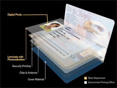 e-passport thesis A design of advanced channel creation in e-passport  this thesis suggests the mechanism with an improved level of efficiency through the time-stamp values by using the information of images .