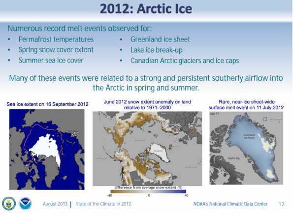 2012 arctic ice melt