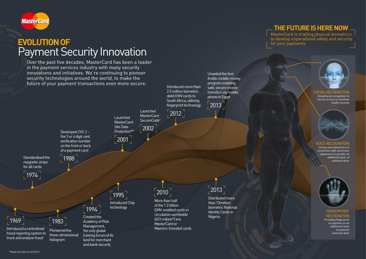 Biometrics Crisisboom